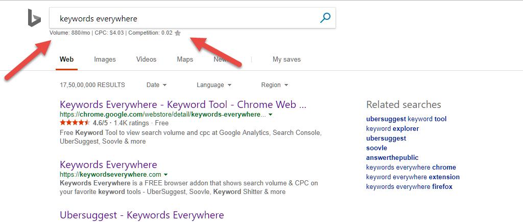 ابزار keywordseverywhere در جستجوی کلمات کلیدی